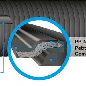 Plastelen® Tape ST
